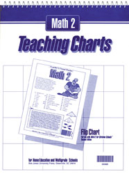 Math 2 Teaching Charts Flip Chart