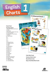 Phonics and English 1 English Skills Charts (4th ed.)