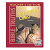 Bible Truths 3 Teacher's Edition (3rd ed.)